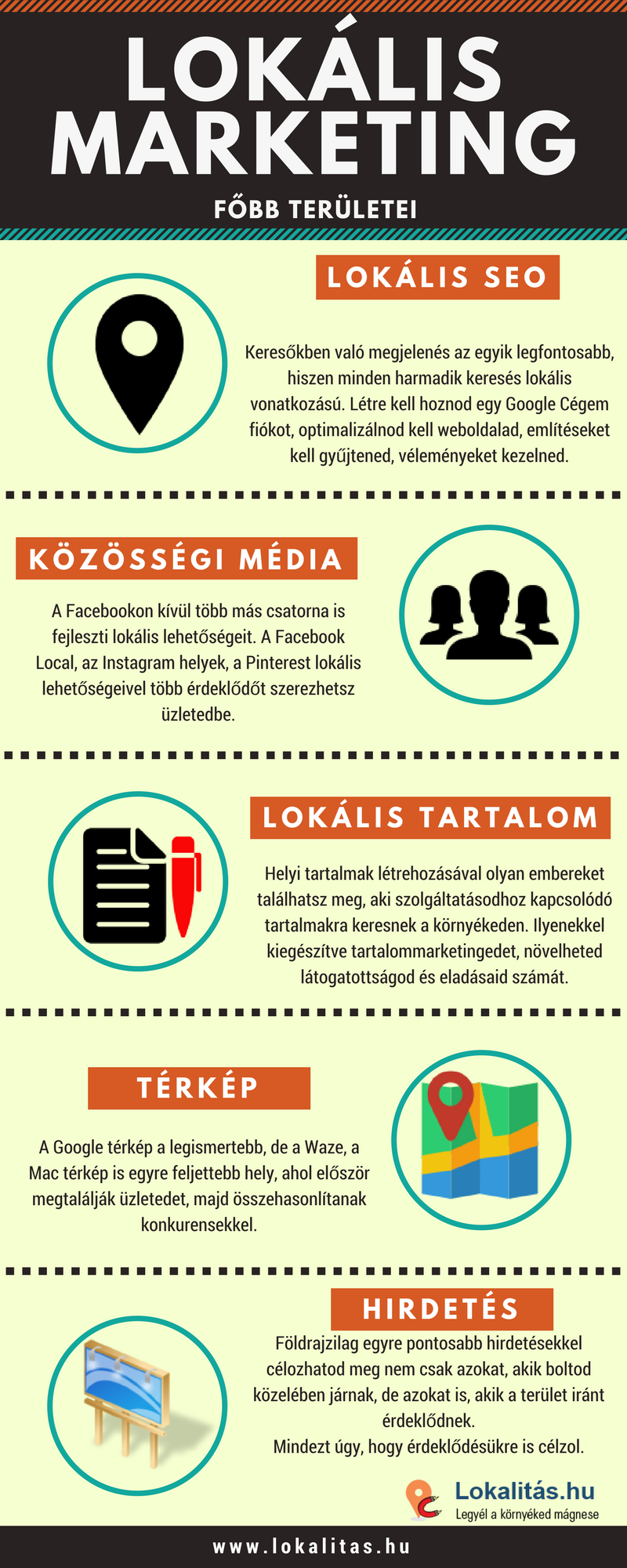 lokális marketing infografika